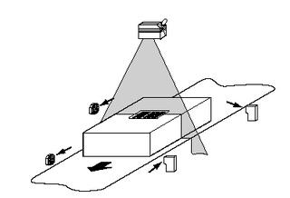 生産線條碼自動掃描系統方案