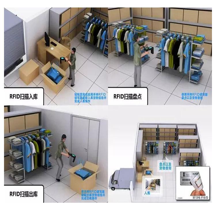 RFID服装门店管理方案